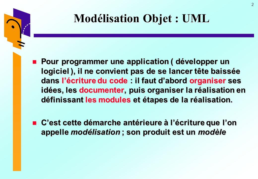 Modélisation Objet : UML