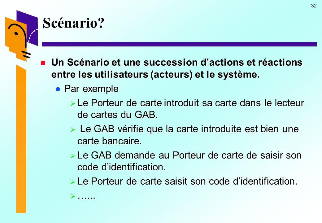 Scénario Un Scénario et une succession d'actions et réactions entre les utilisateurs (acteurs) et le système.