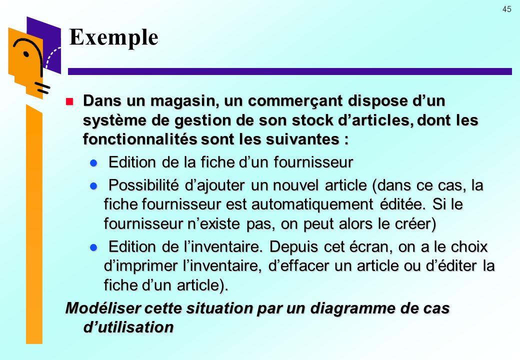 Exemple Dans un magasin, un commerçant dispose d'un système de gestion de son stock d'articles, dont les fonctionnalités sont les suivantes :