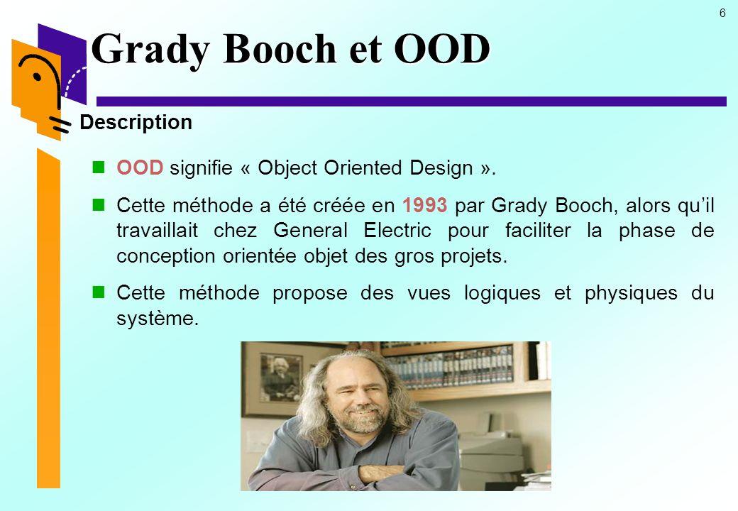 Grady Booch et OOD Description