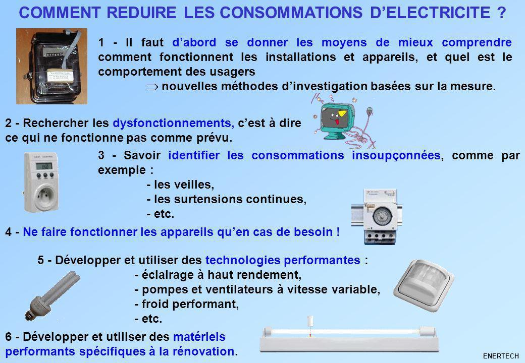COMMENT REDUIRE LES CONSOMMATIONS D'ELECTRICITE