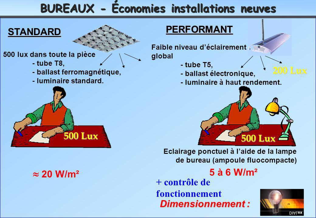 BUREAUX - Économies installations neuves