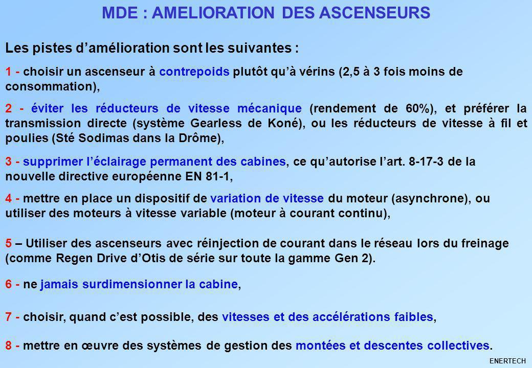 MDE : AMELIORATION DES ASCENSEURS