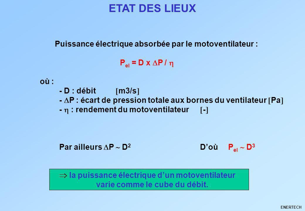 ETAT DES LIEUX Puissance électrique absorbée par le motoventilateur :