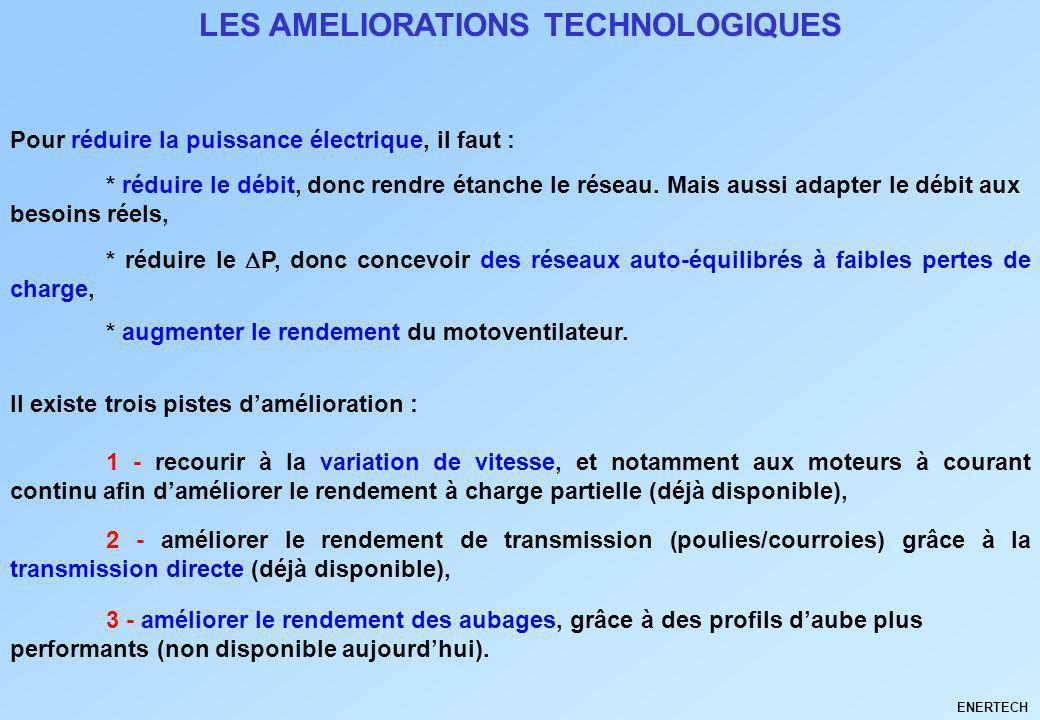 LES AMELIORATIONS TECHNOLOGIQUES