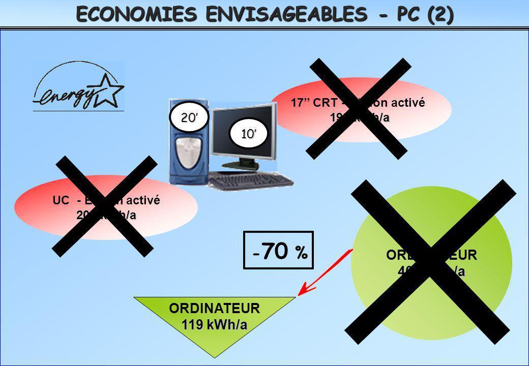 ECONOMIES ENVISAGEABLES - PC (2)
