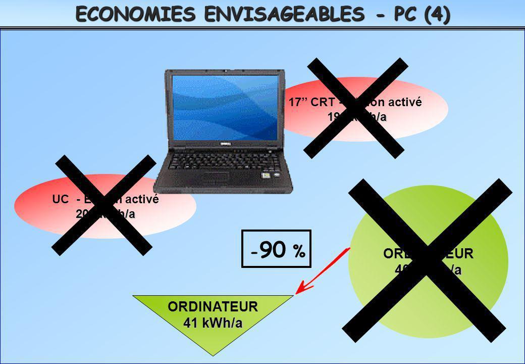 ECONOMIES ENVISAGEABLES - PC (4)