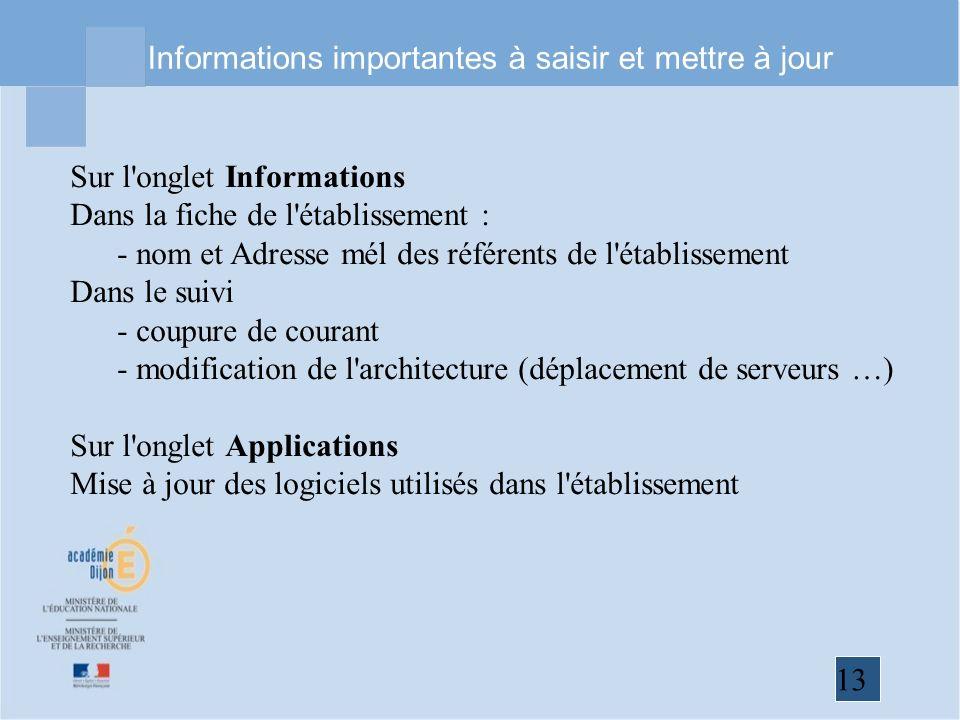 Informations importantes à saisir et mettre à jour