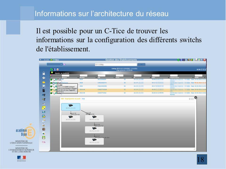 Informations sur l'architecture du réseau