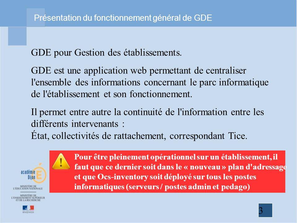 Présentation du fonctionnement général de GDE