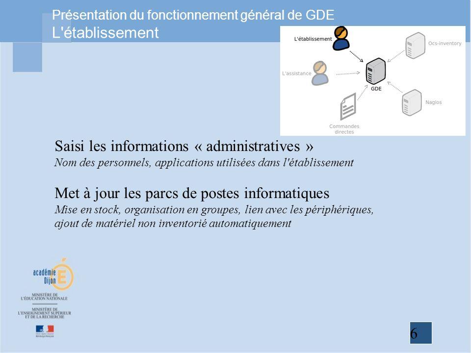 Présentation du fonctionnement général de GDE L établissement