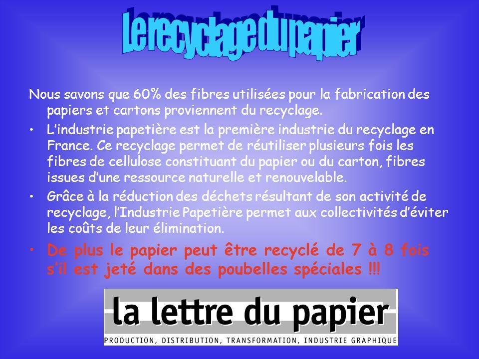 Le recyclage du papier Nous savons que 60% des fibres utilisées pour la fabrication des papiers et cartons proviennent du recyclage.
