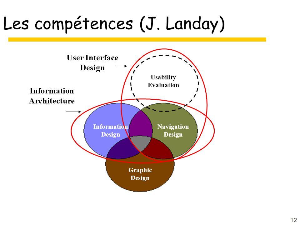 Les compétences (J. Landay)