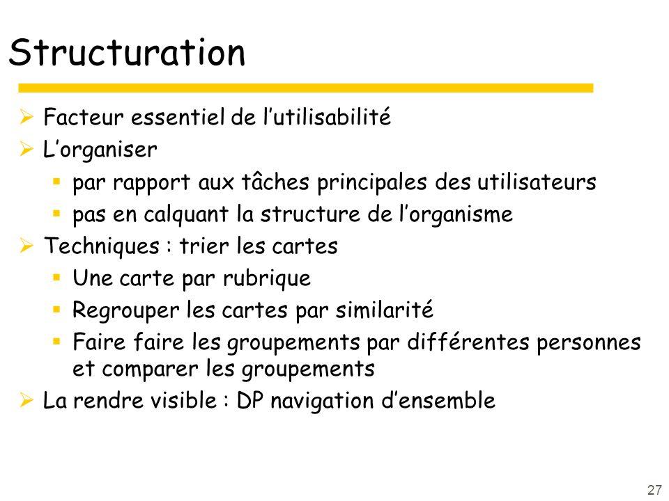 Structuration Facteur essentiel de l'utilisabilité L'organiser
