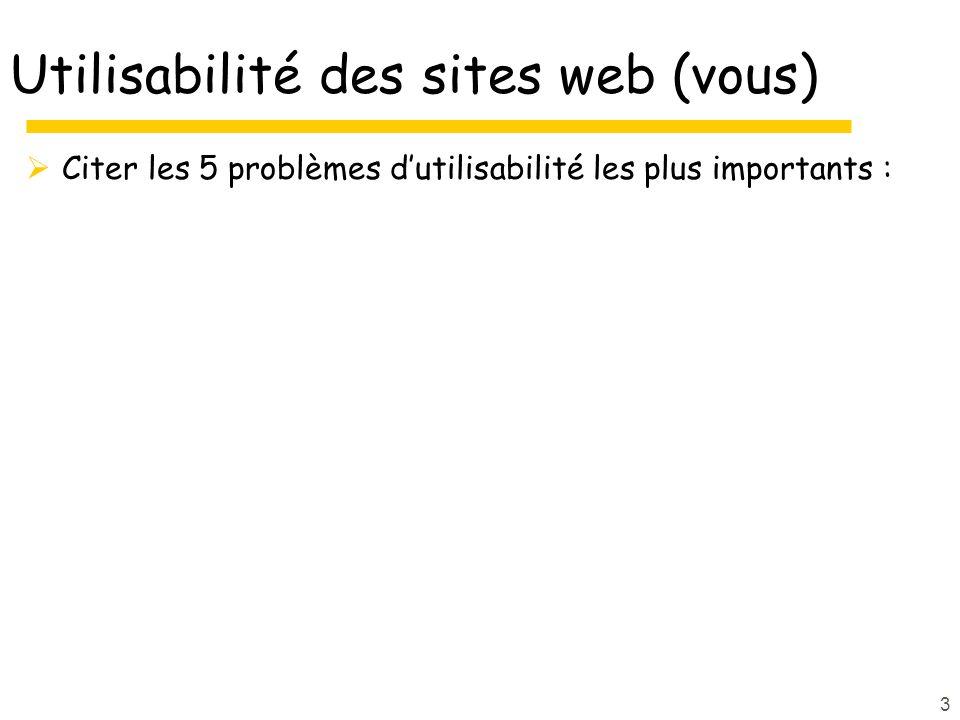 Utilisabilité des sites web (vous)