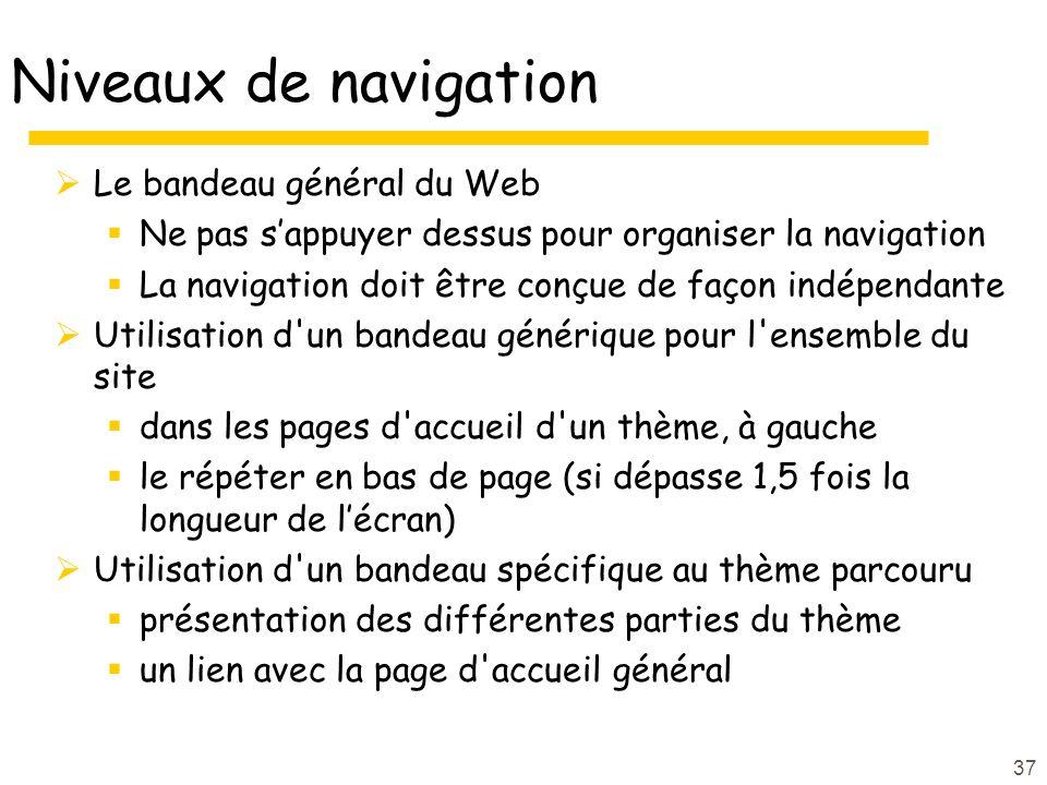 Niveaux de navigation Le bandeau général du Web