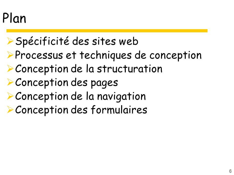 Plan Spécificité des sites web Processus et techniques de conception