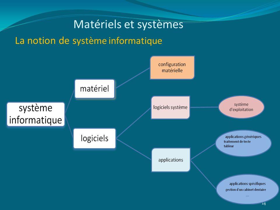 Matériels et systèmes La notion de système informatique
