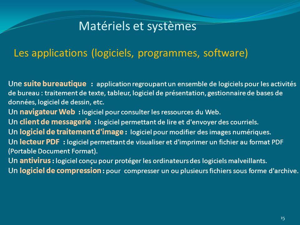 Matériels et systèmes Les applications (logiciels, programmes, software)