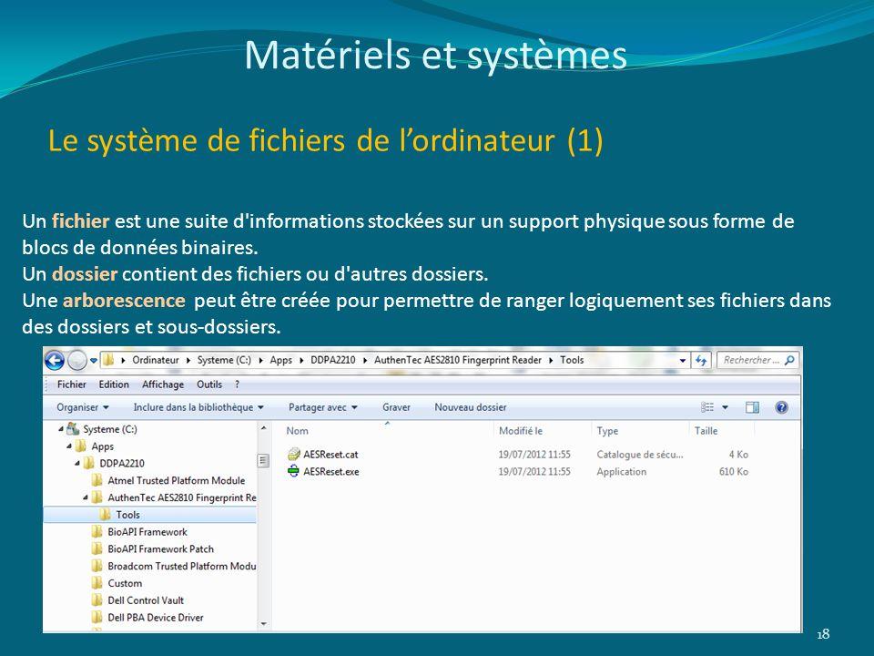 Matériels et systèmes Le système de fichiers de l'ordinateur (1)