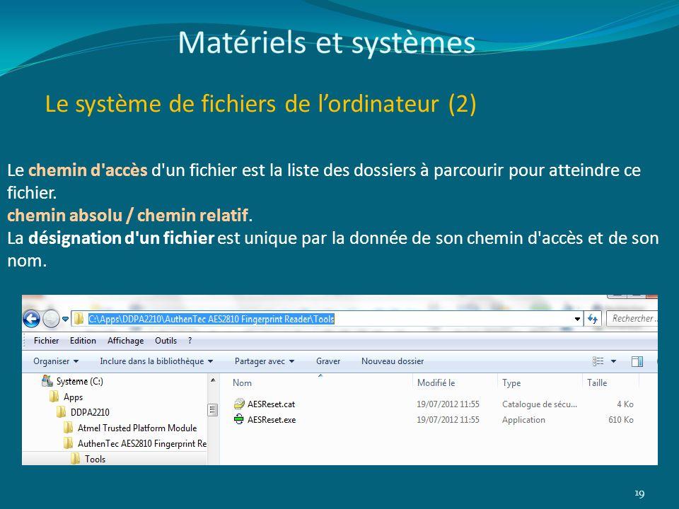 Le système de fichiers de l'ordinateur (2)