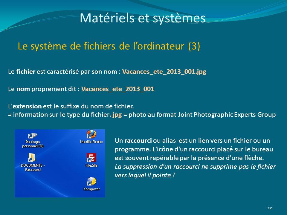 Matériels et systèmes Le système de fichiers de l'ordinateur (3)