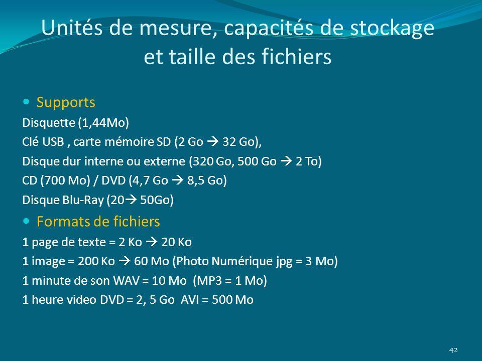 Unités de mesure, capacités de stockage et taille des fichiers