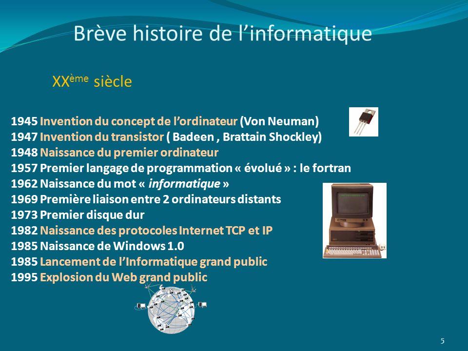 XXème siècle 1945 Invention du concept de l'ordinateur (Von Neuman)