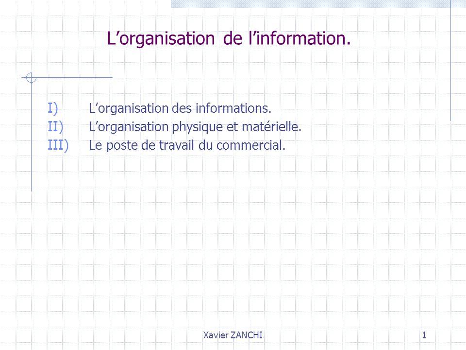 L'organisation de l'information.