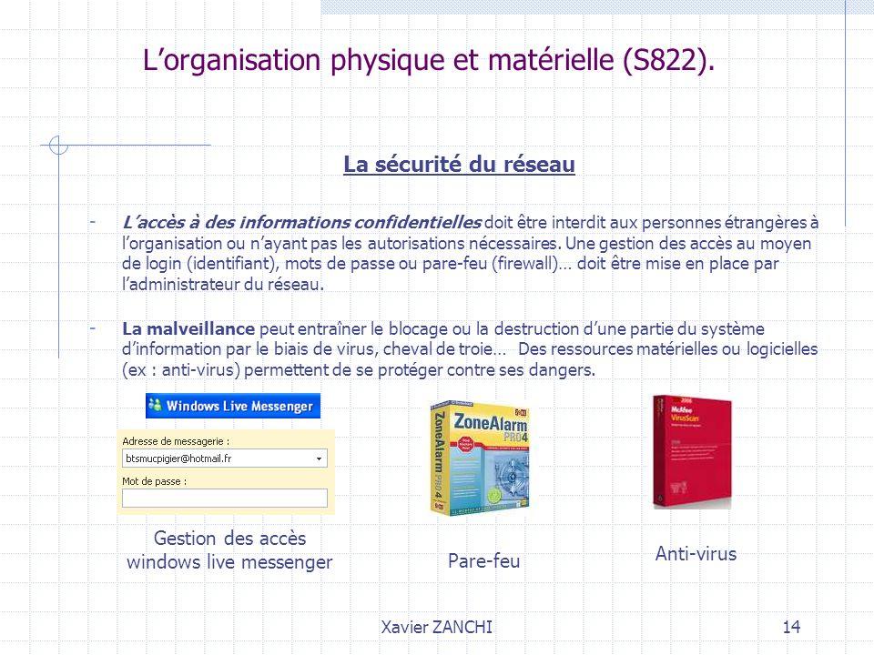 L'organisation physique et matérielle (S822).