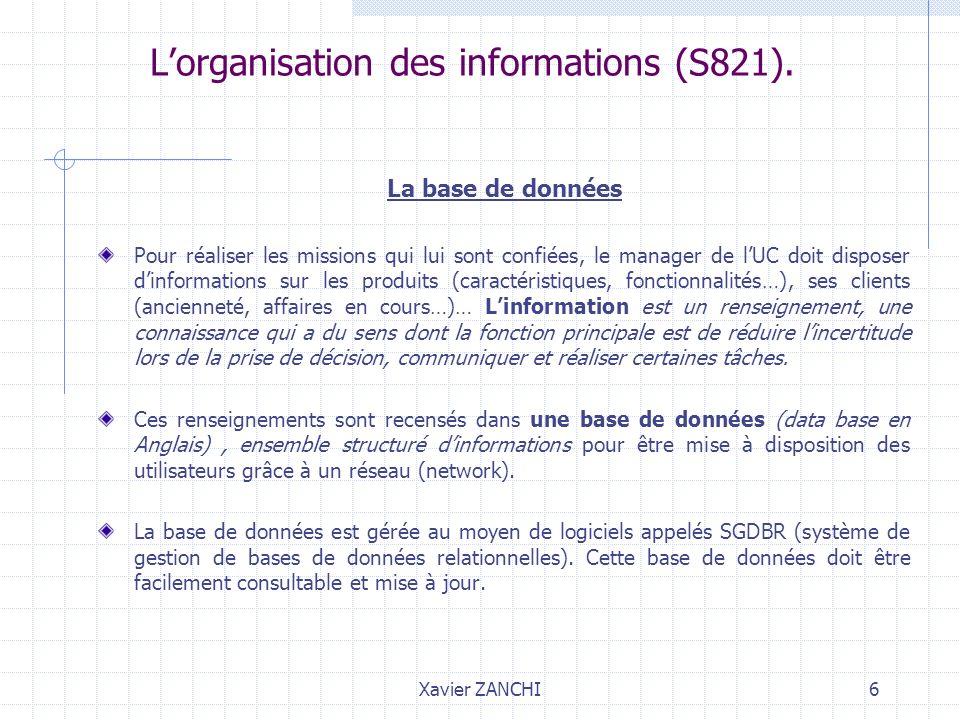 L'organisation des informations (S821).