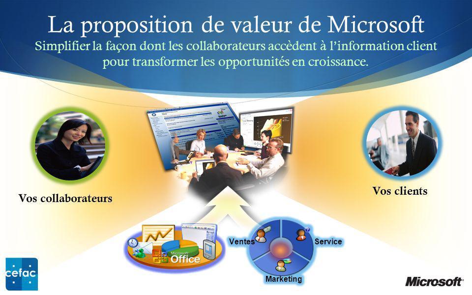 La proposition de valeur de Microsoft Simplifier la façon dont les collaborateurs accèdent à l'information client pour transformer les opportunités en croissance.
