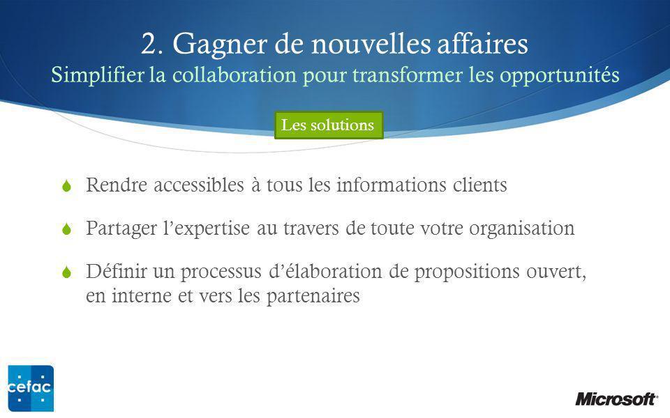 2. Gagner de nouvelles affaires Simplifier la collaboration pour transformer les opportunités