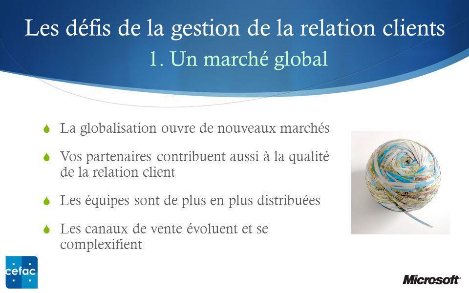 Les défis de la gestion de la relation clients 1. Un marché global