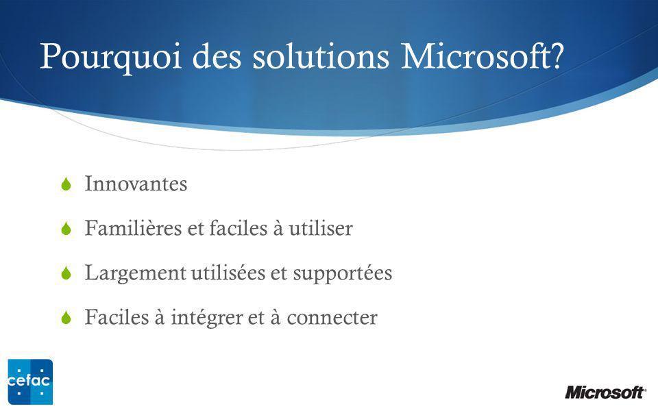 Pourquoi des solutions Microsoft