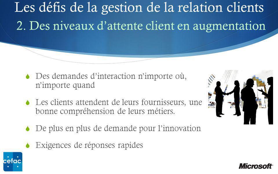 Les défis de la gestion de la relation clients 2