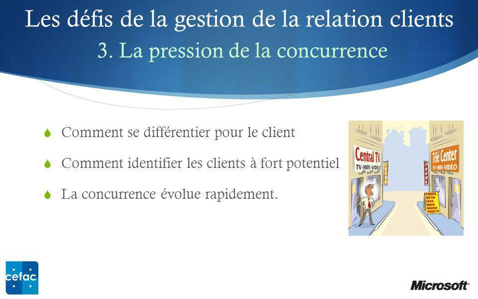 Les défis de la gestion de la relation clients 3