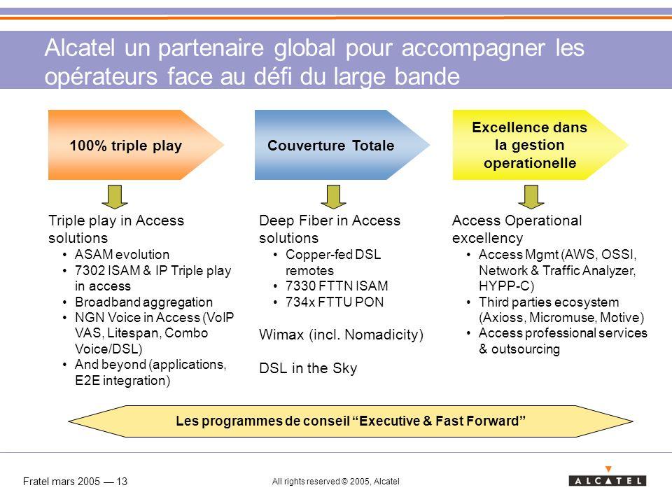 Les programmes de conseil Executive & Fast Forward