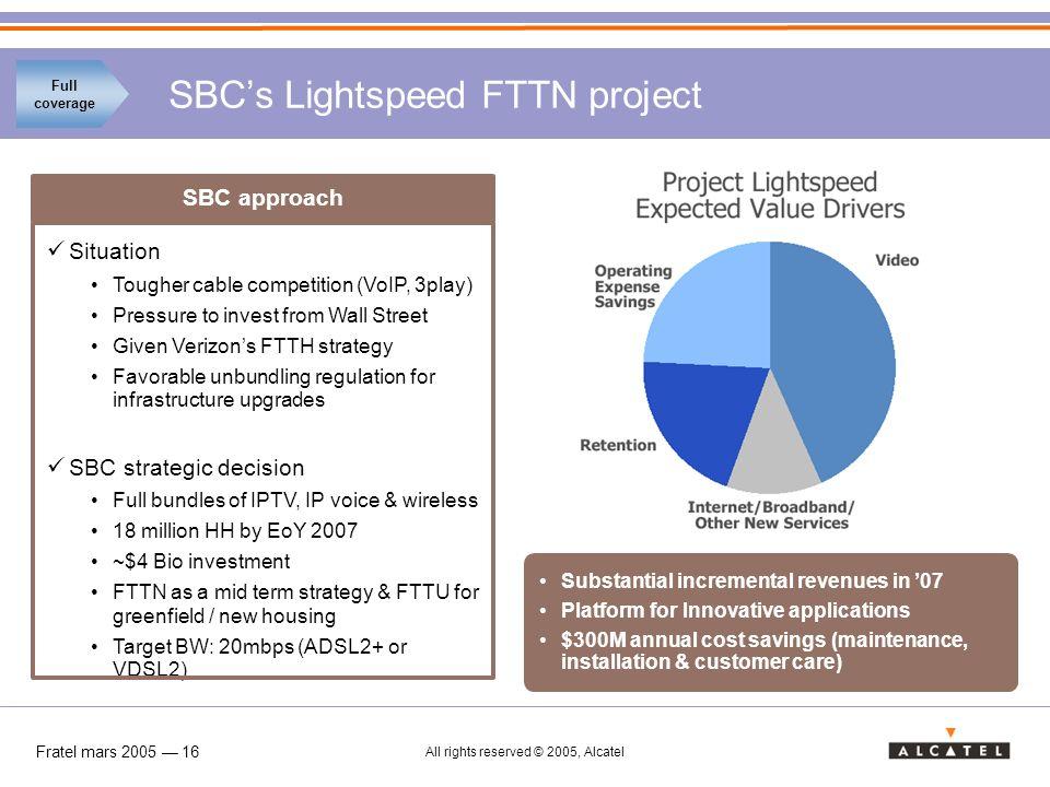 SBC's Lightspeed FTTN project