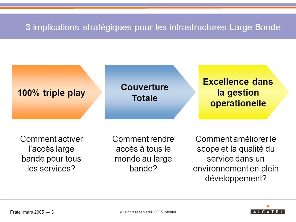 3 implications stratégiques pour les infrastructures Large Bande