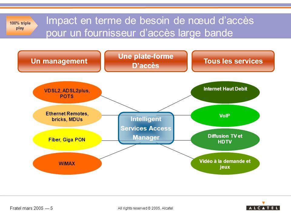 Impact en terme de besoin de nœud d'accès pour un fournisseur d'accès large bande