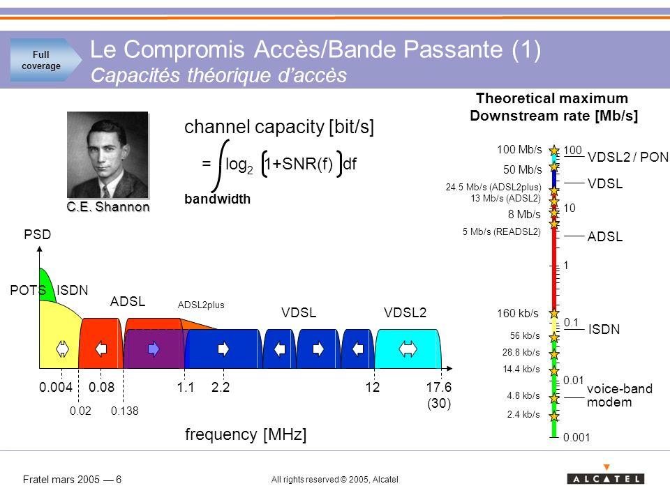 Le Compromis Accès/Bande Passante (1) Capacités théorique d'accès