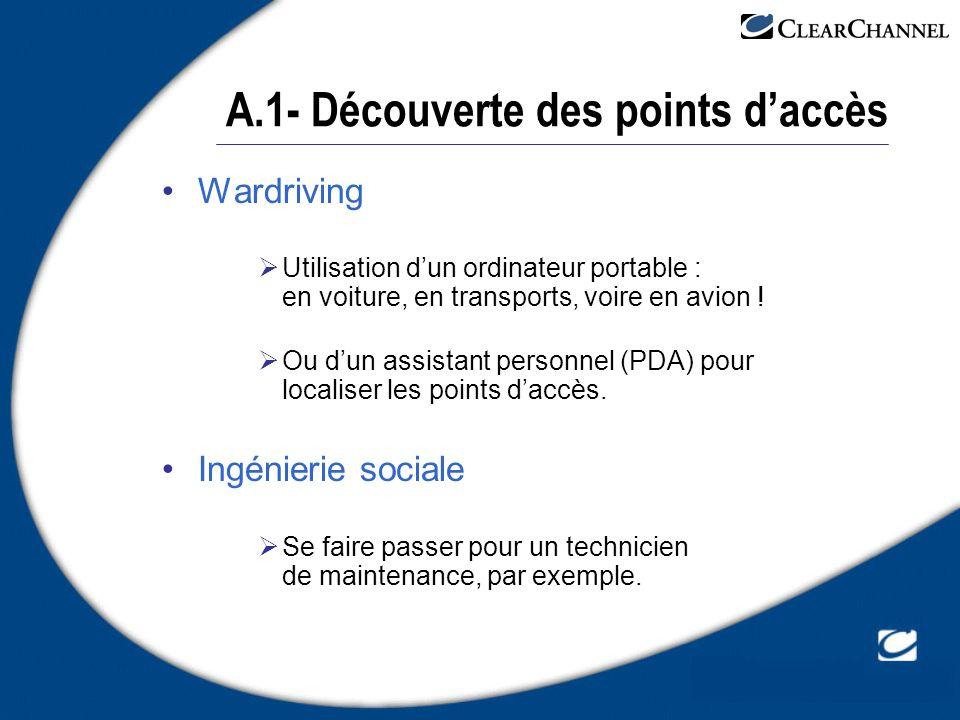 A.1- Découverte des points d'accès