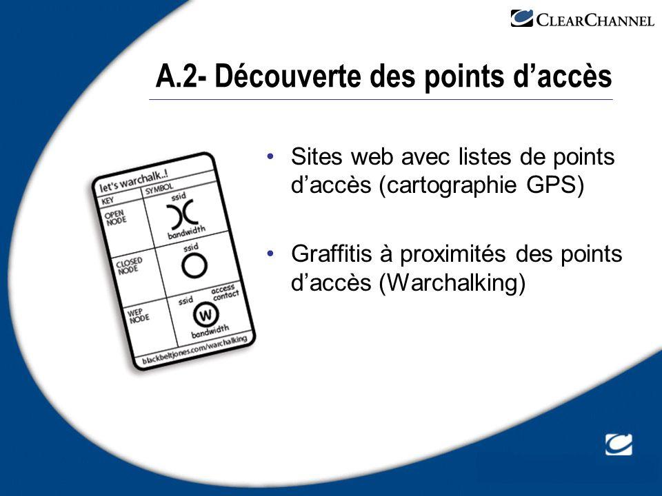 A.2- Découverte des points d'accès