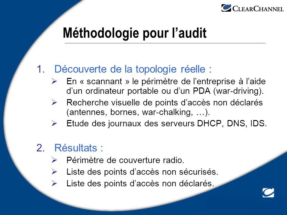 Méthodologie pour l'audit