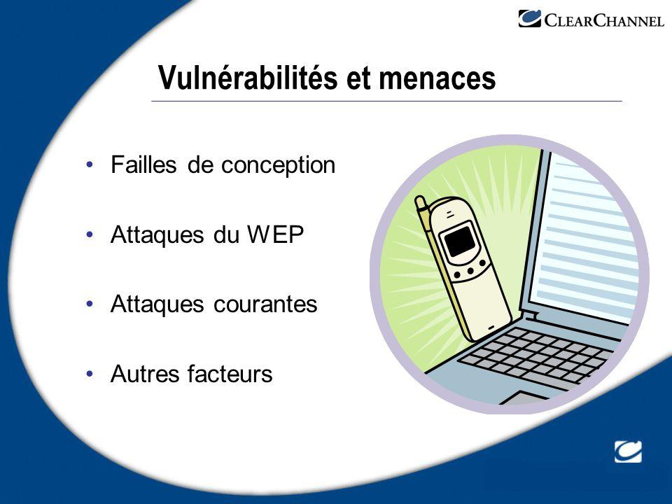 Vulnérabilités et menaces
