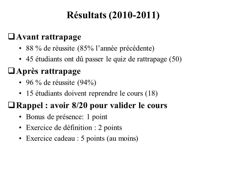 Résultats (2010-2011) Avant rattrapage Après rattrapage