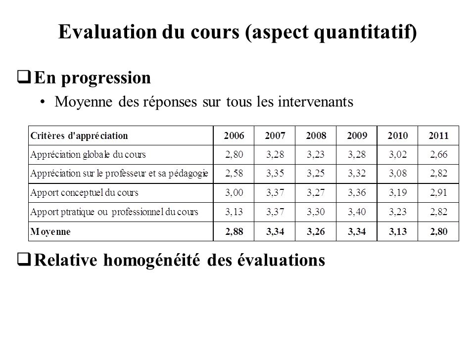 Evaluation du cours (aspect quantitatif)
