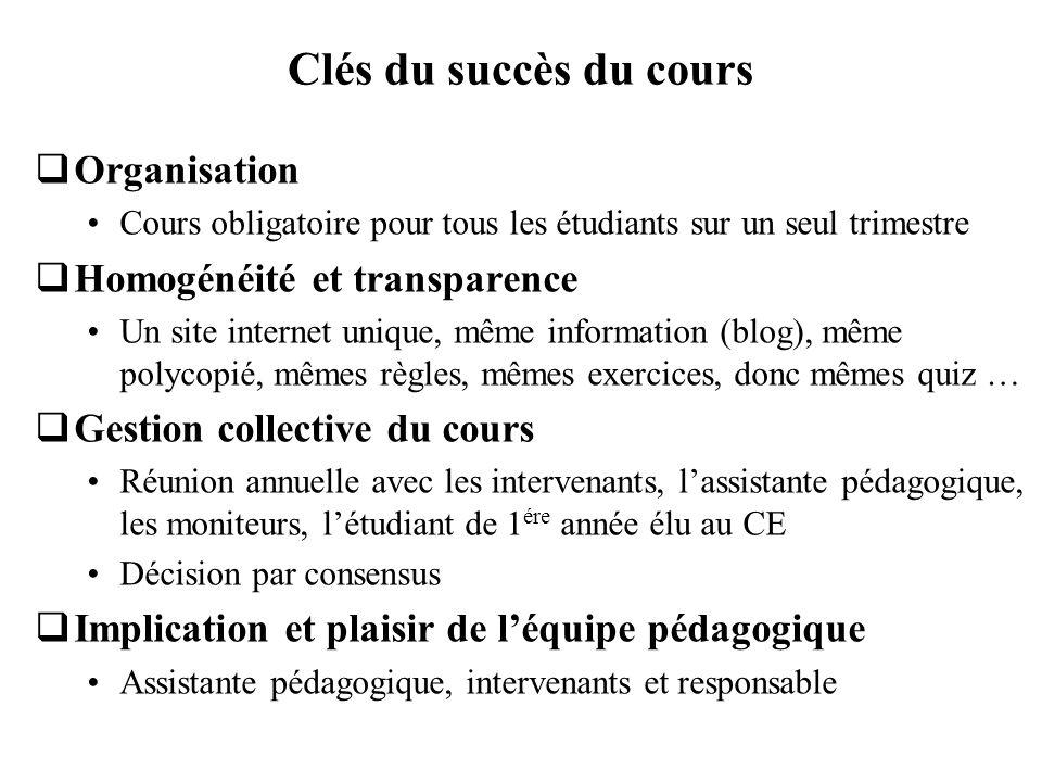 Clés du succès du cours Organisation Homogénéité et transparence