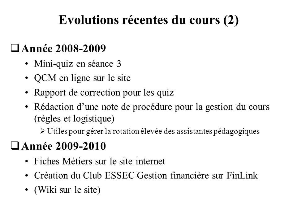 Evolutions récentes du cours (2)